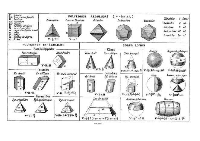 Solides - illustrations et volumes_Page_1